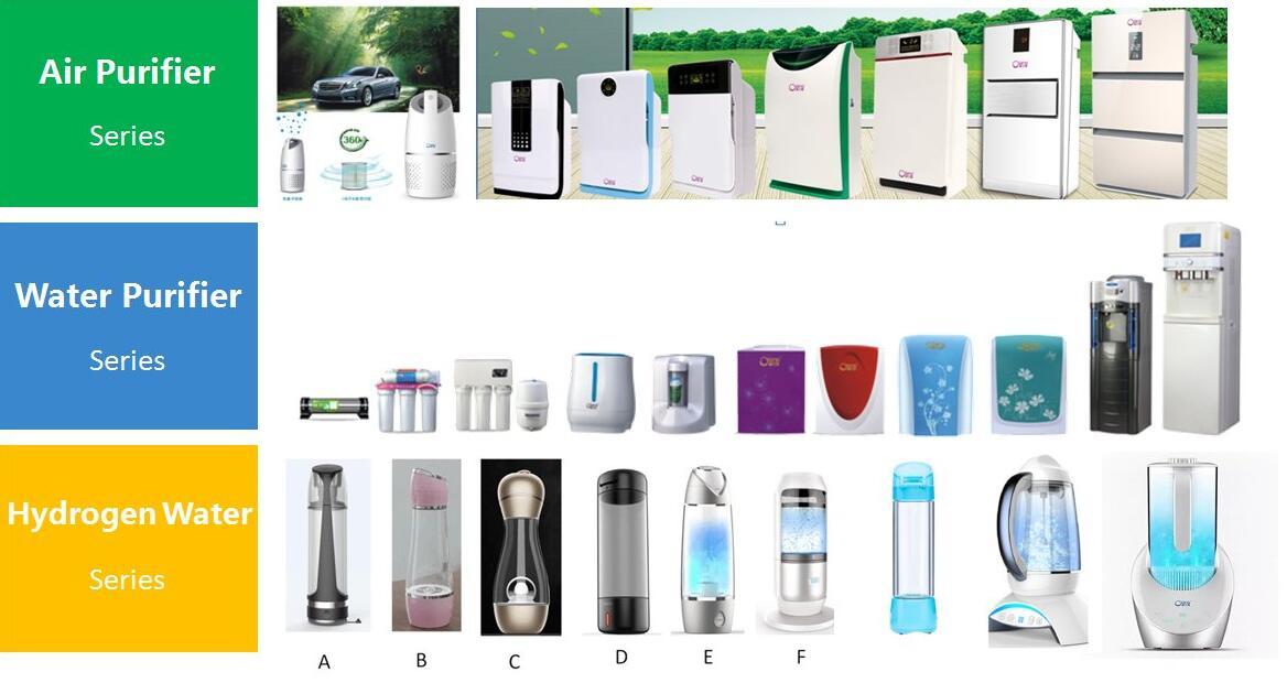 Olansi Products