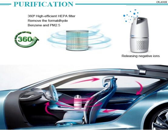 Car air purifeir review 2