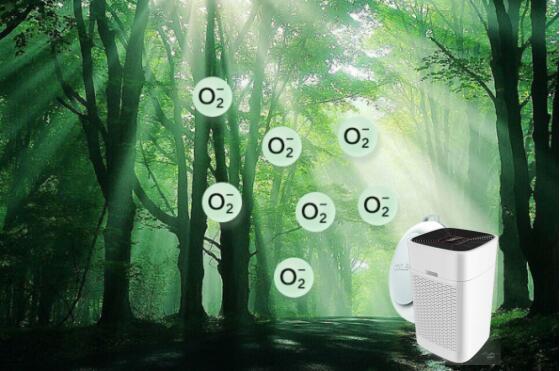Olansi Air Purifier