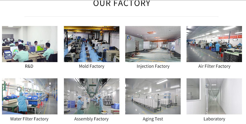 OLANSI factory 2