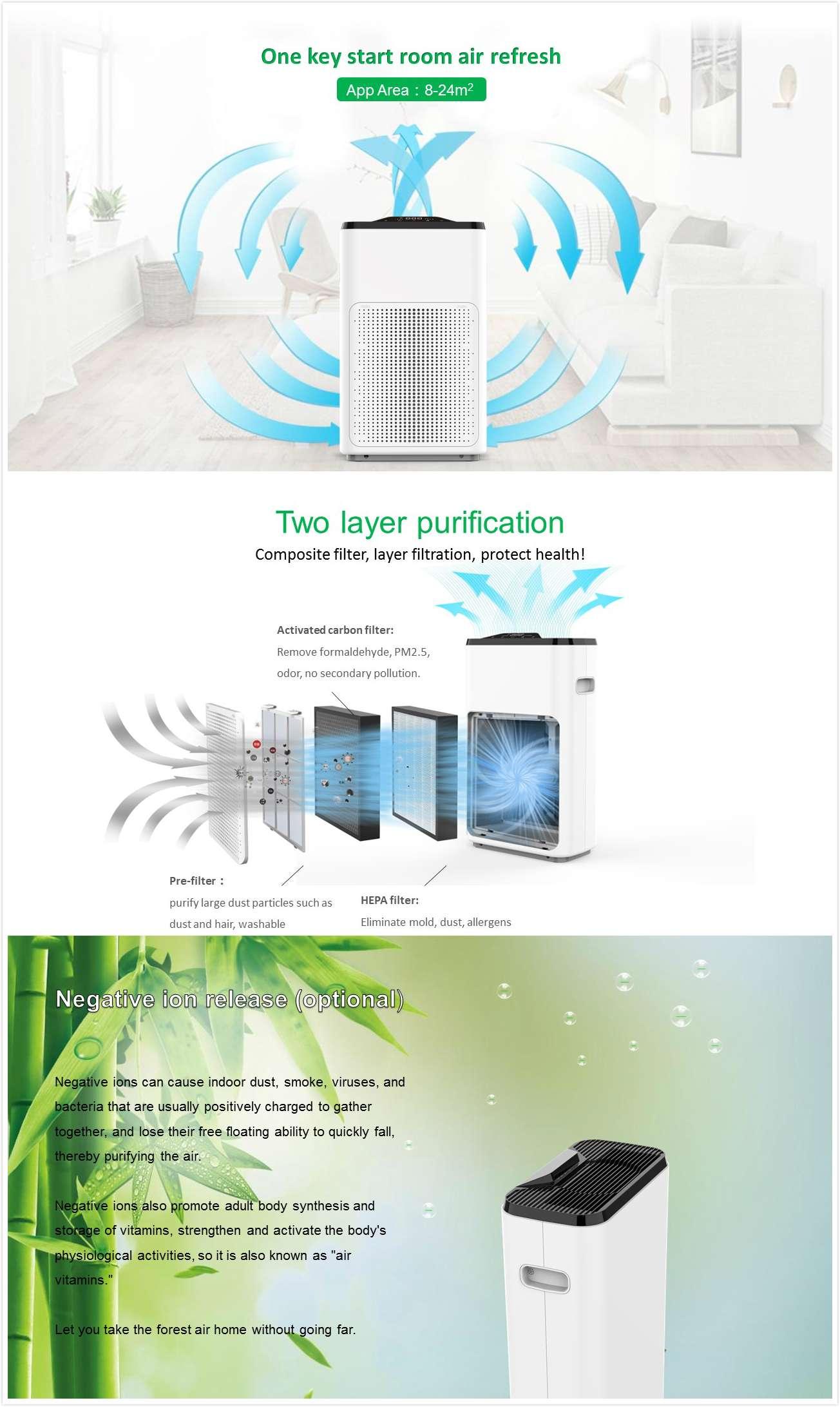 air purifier 3