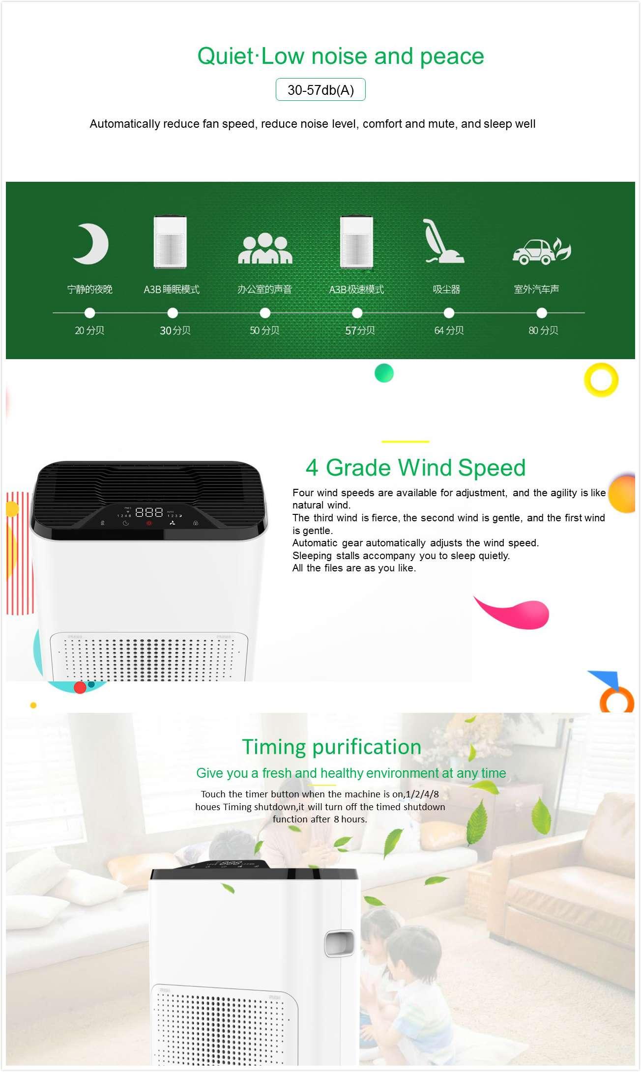 air purifier 4