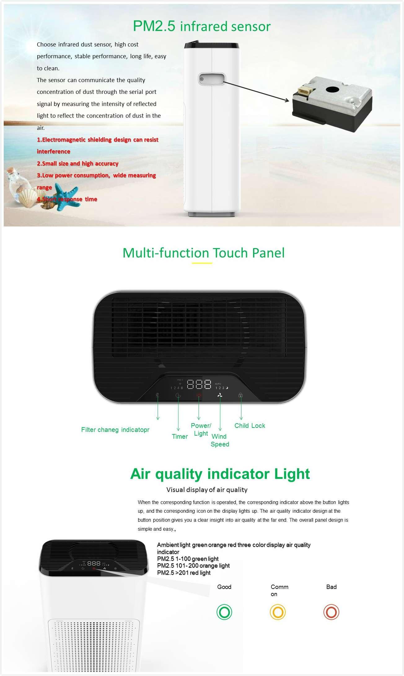 air purifier 5