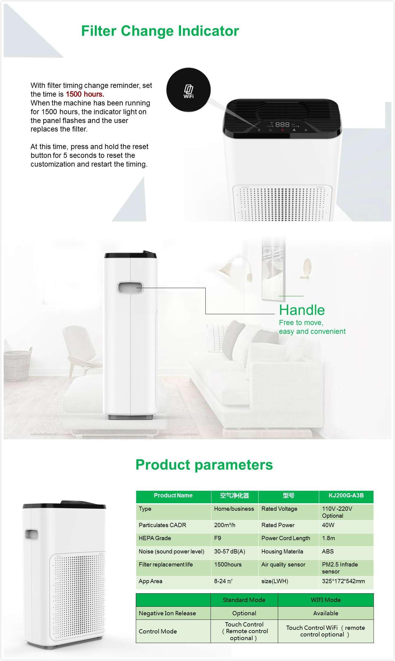 air purifier 7